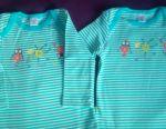New blouses firm CROKID