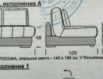 The frame of the sofa with the mechanism of Eurosof and orth. armor