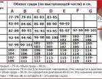 Бюстгалтер Новый Lormar Италия 75В (3B)