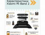 Xiaomi Mi Band 2 (new) and bracelets to it