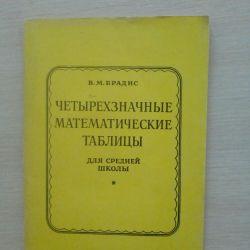 Четырехзначные математ таблицы
