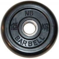 DISC MB BARBELL 1.25 KG 26 MM price for 2 pieces