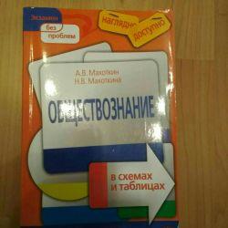 Handbook for preparing for the exam in social studies