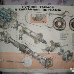 Poster de gaz auto-21R