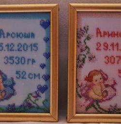 Μέτρηση γεννήσεων σφαιριδίων και εικόνες