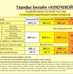 Tabelul cheie al tarifului
