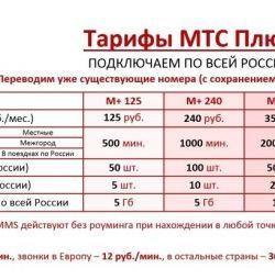 Tariful strategic MTS
