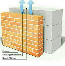 Cărămizi, blocuri, materiale de construcție.