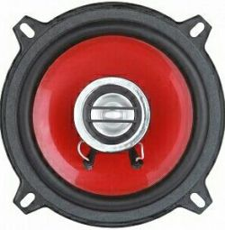 Acoustic system (car speakers) Surpa