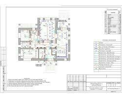 Proiectare si instalare de retele electrice