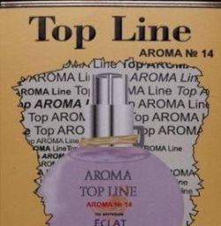 Arome parfumate ale brandurilor celebre