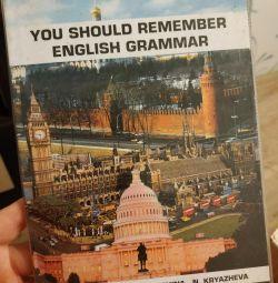 Грамматика по английскому языку