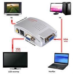 Προσαρμογέας μετατροπέα VGA-AV / RCA (από VGA σε τουλίπα)