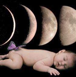 Астрологическая натальная карта для вашего ребенка