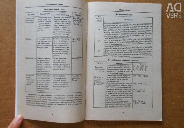 Копылова н.а. шпаргалка по химии скачать с помощью depositfiles