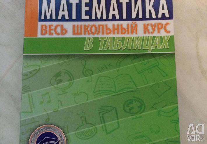 Μαθηματικά, όλο το μάθημα του σχολείου