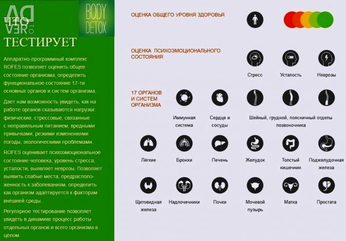Διαγνωστικά για την υγεία των υλικών