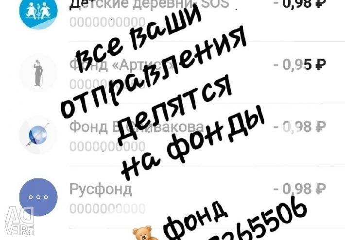 Sberbank by phone number 89254096282. Mama