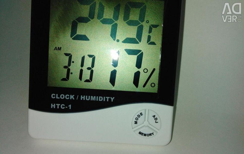 Thermometer - Hugometer